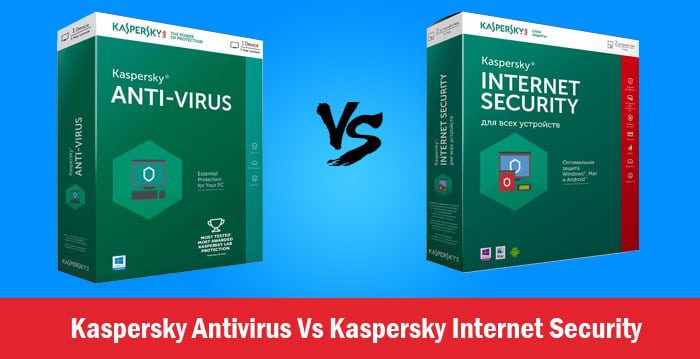 Comprar Antivirus Nod32 Kaspersky Avast Avg Avira Panda